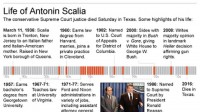 Flags at half-staff for Scalia, political fight heats up