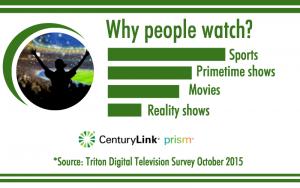 CenturyLink Survey 2