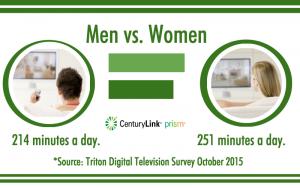 CenturyLink Survey 5